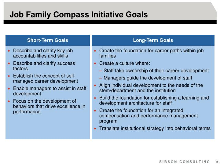 Job Family Compass Initiative Goals