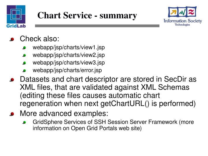 Chart Service - summary