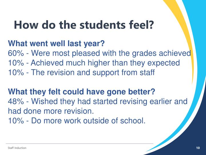 How do the students feel?