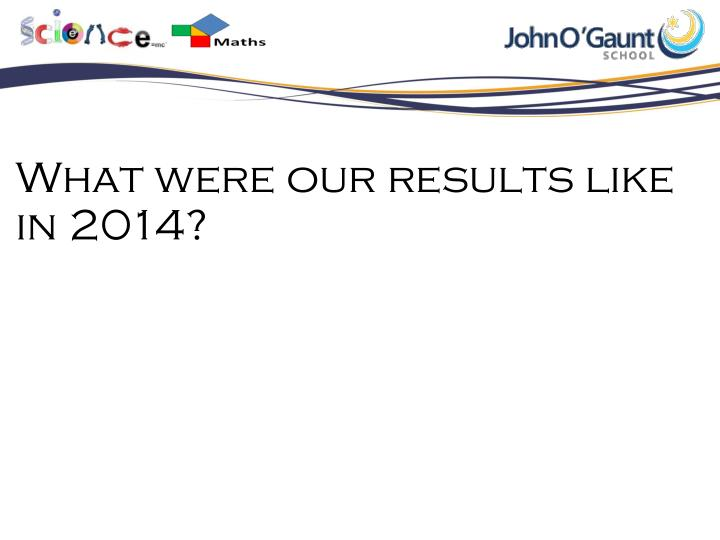What were our results like in 2014?