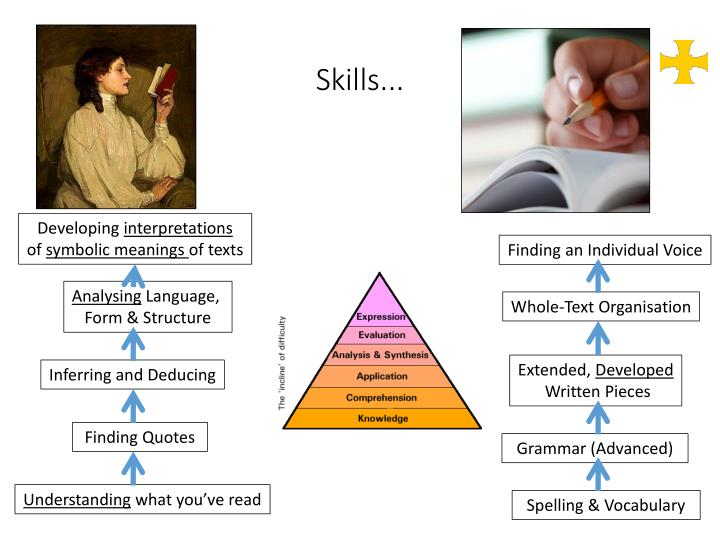 Skills...