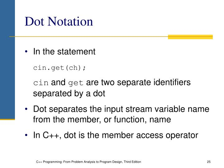 Dot Notation
