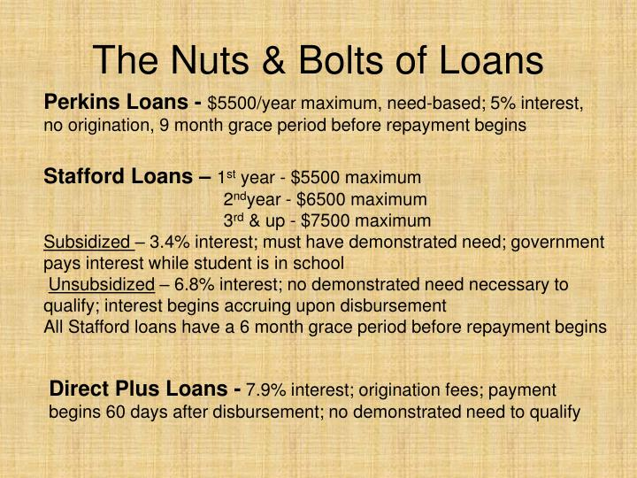 The Nuts & Bolts of Loans