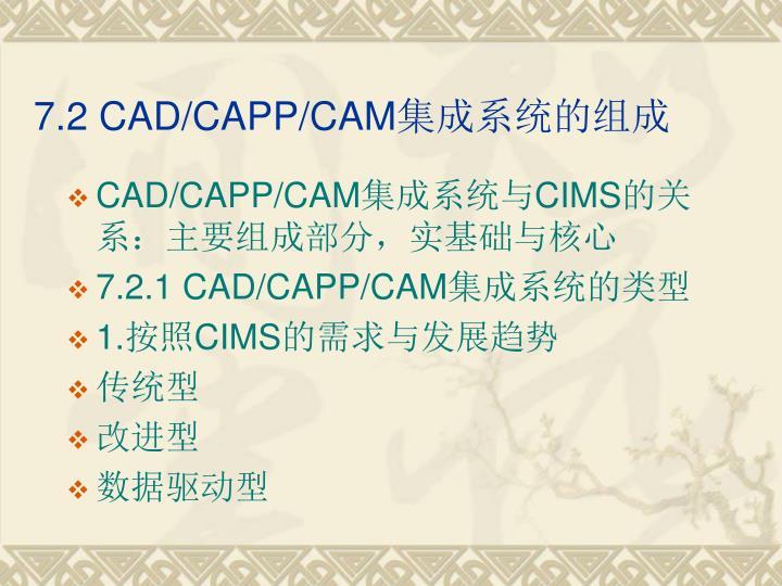 7.2 CAD/CAPP/CAM