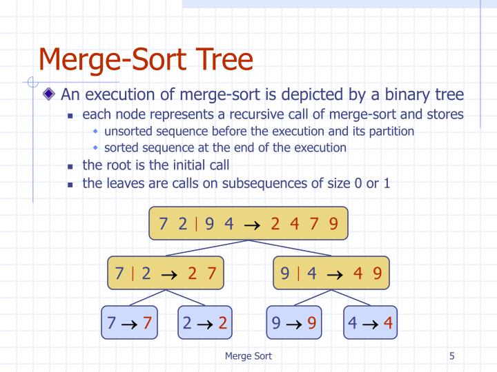 Merge-Sort Tree