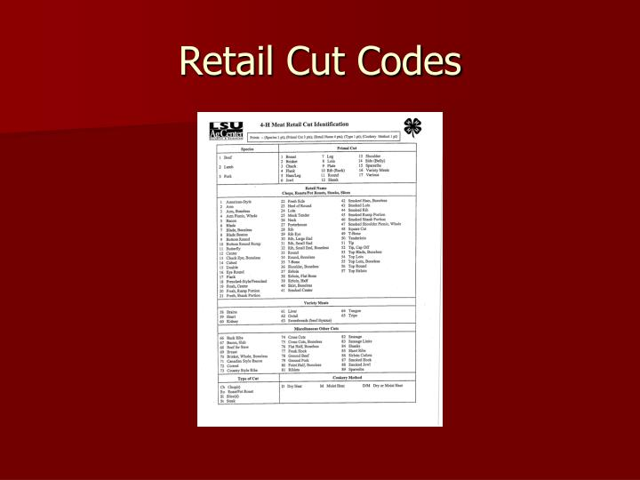 Retail Cut Codes
