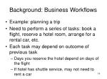 background business workflows
