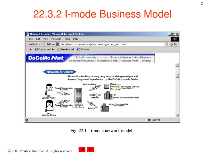 22.3.2 I-mode Business Model
