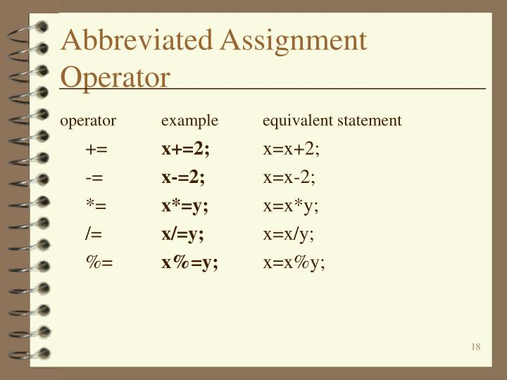 Abbreviated Assignment Operator