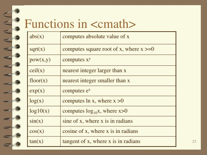 Functions in <cmath>