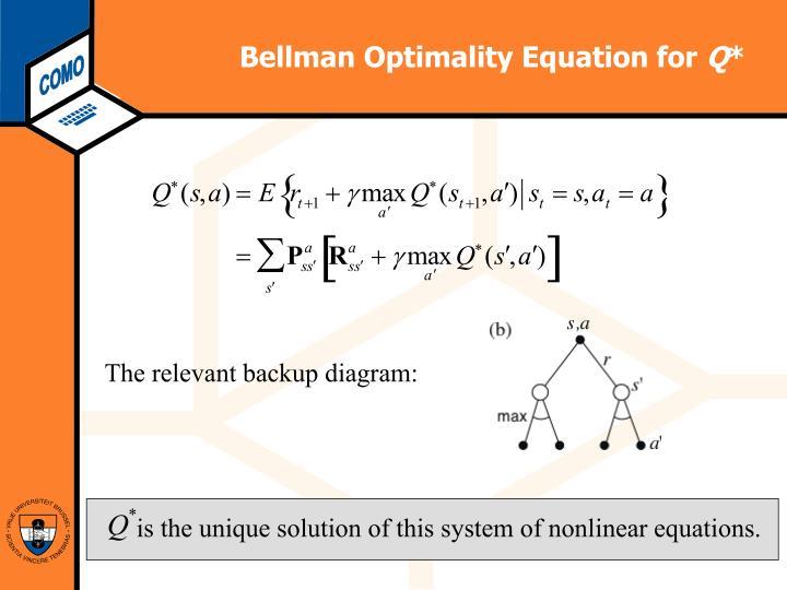 Bellman Optimality Equation for