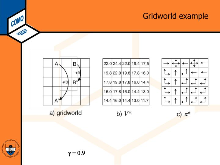 Gridworld example