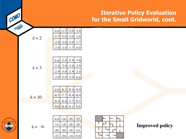 Iterative Policy Evaluation