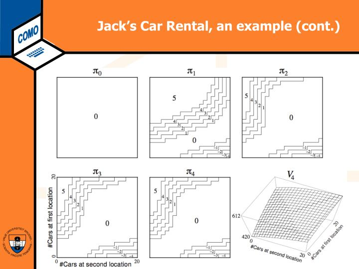 Jack's Car Rental, an example (cont.)