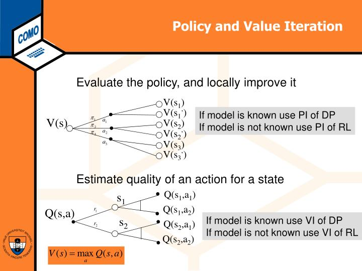 Policy and Value Iteration