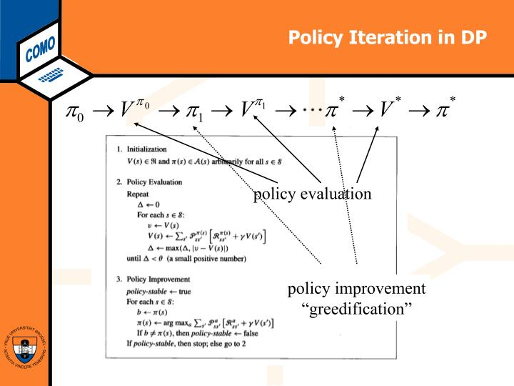 Policy Iteration in DP