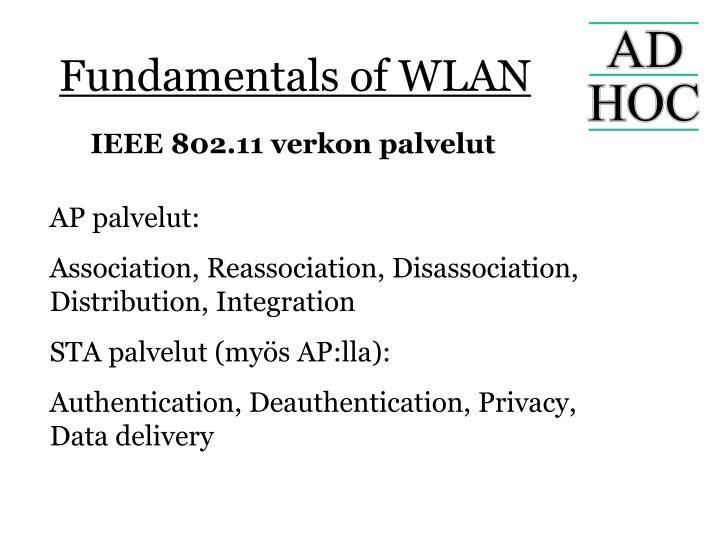 Fundamentals of WLAN