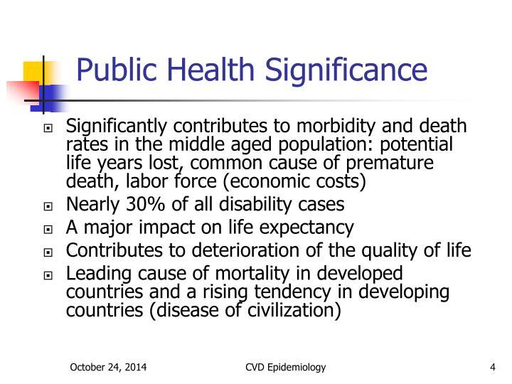 Public Health Significance