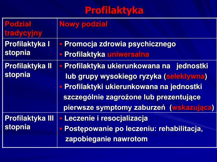 Profilaktyka