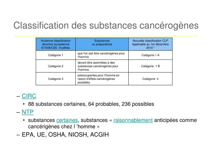 Classification des substances cancrognes