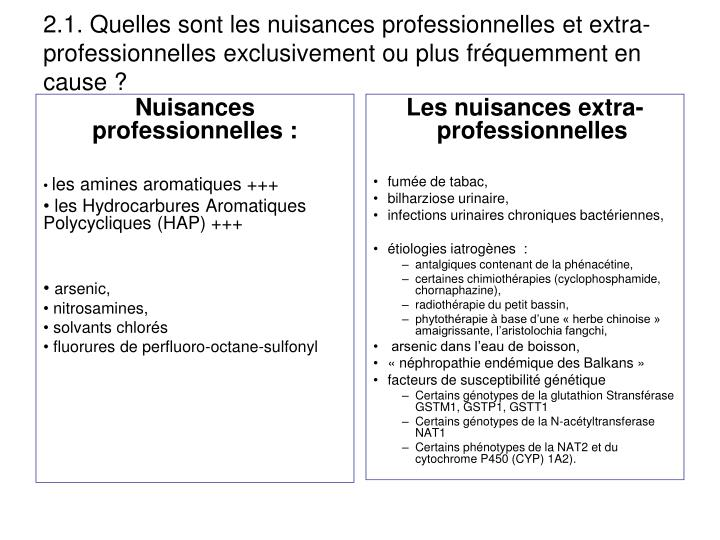 Nuisances professionnelles :