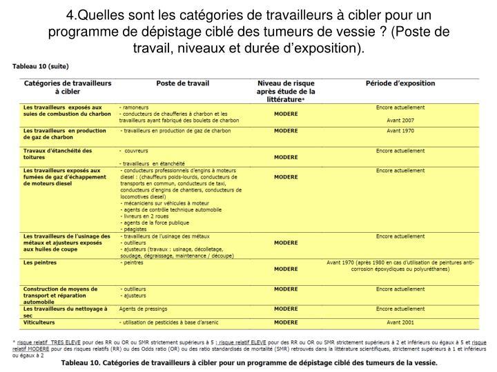 4.Quelles sont les catgories de travailleurs  cibler pour un programme de dpistage cibl des tumeurs de vessie ? (Poste de travail, niveaux et dure dexposition).