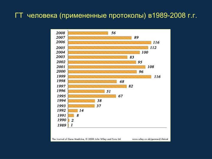 ( ) 1989-2008 ..