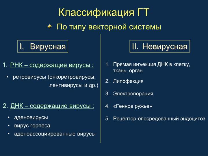Классификация ГТ