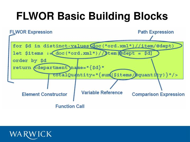 FLWOR Basic Building Blocks