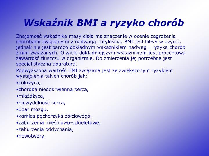 Wskaźnik BMI a ryzyko chorób