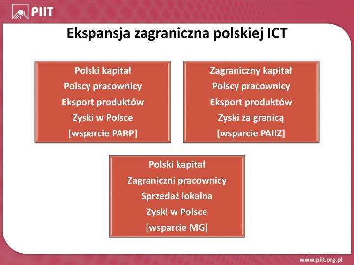 Ekspansja zagraniczna polskiej ICT