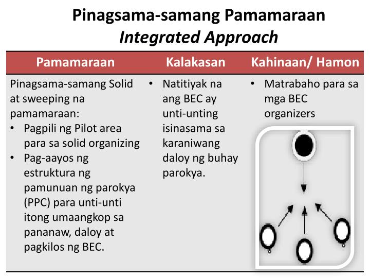 Pinagsama-samang