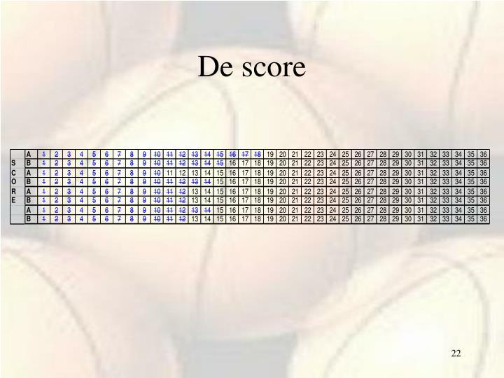 De score