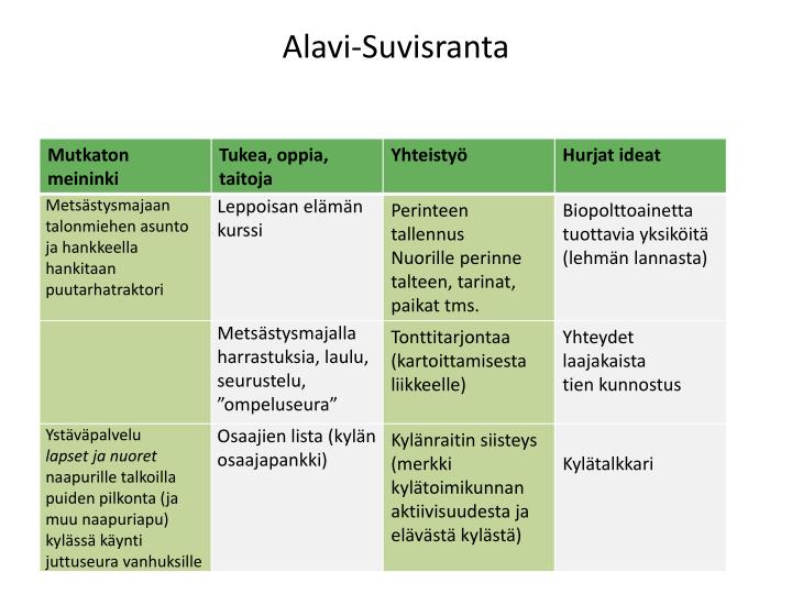 Alavi-Suvisranta