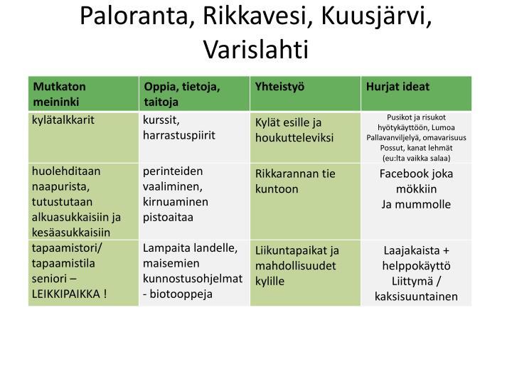 Paloranta, Rikkavesi,