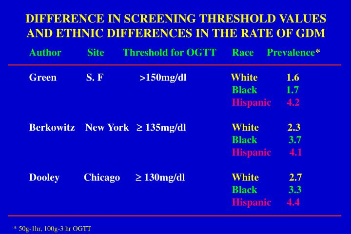 DIFFERENCE IN SCREENING THRESHOLD VALUES AND ETHNIC DIFFERENCES IN THE RATE OF GDM