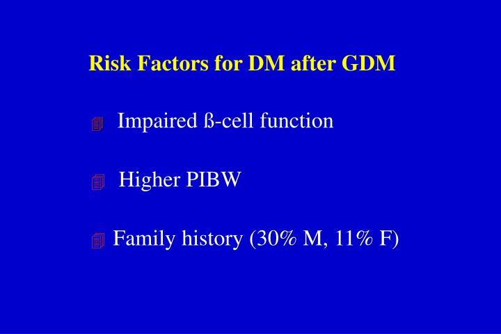 Risk Factors for DM after GDM