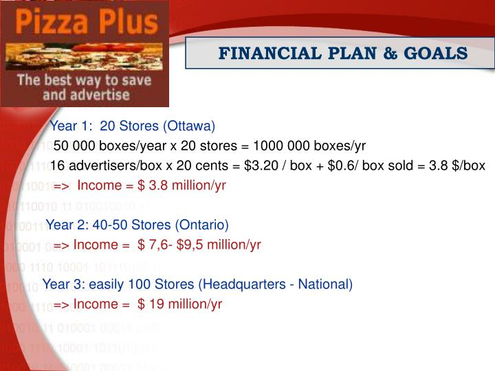 FINANCIAL PLAN & GOALS