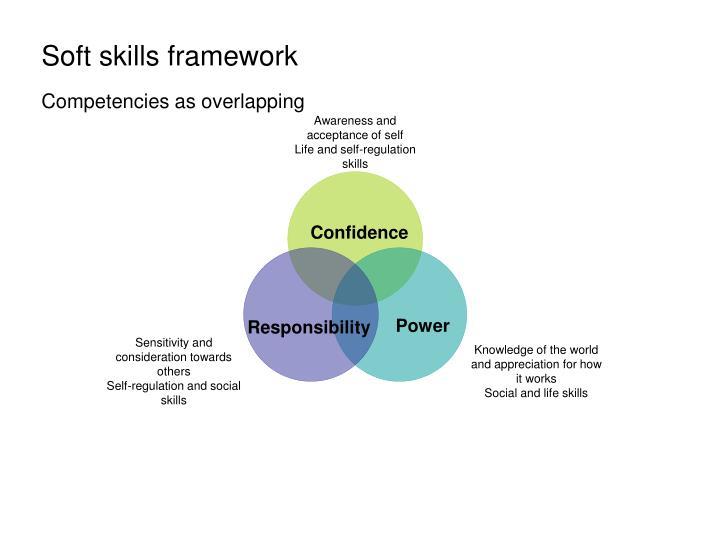 Soft skills framework