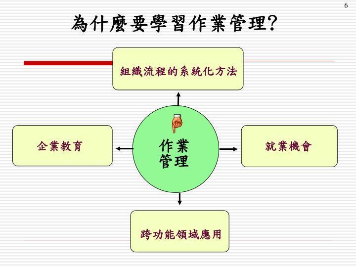 為什麼要學習作業管理