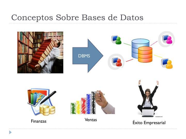 Conceptos Sobre Bases de Datos