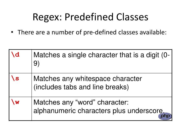 Regex: Predefined Classes