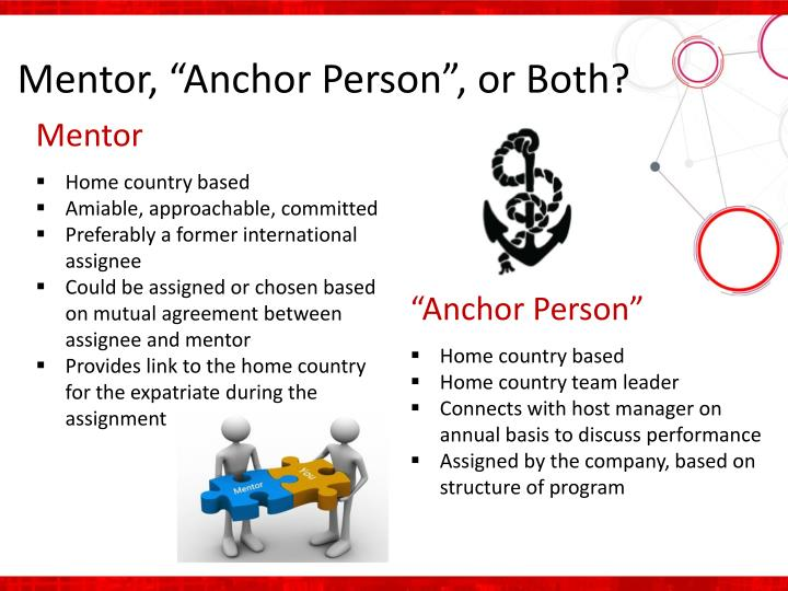 "Mentor, ""Anchor Person"", or Both?"