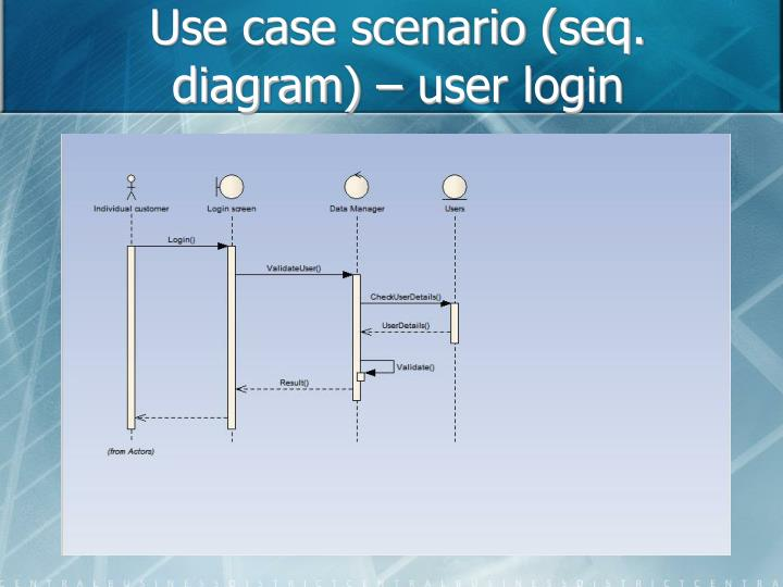 PPT - DriveMate Business Process Model PowerPoint ...