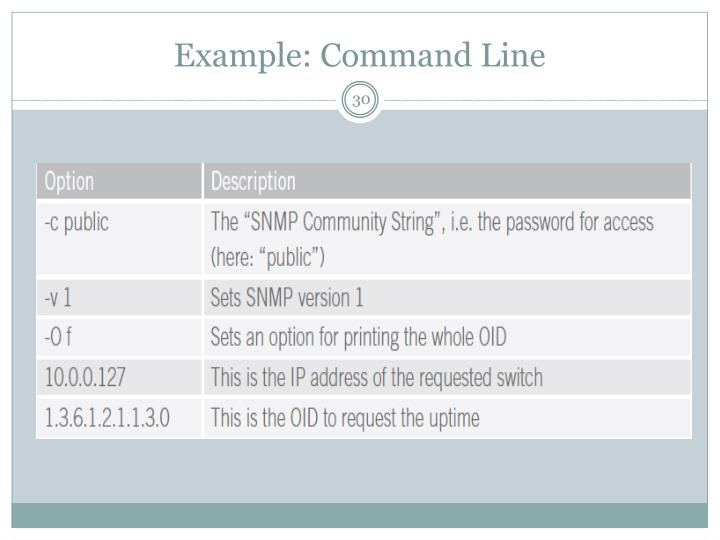 Example: Command Line