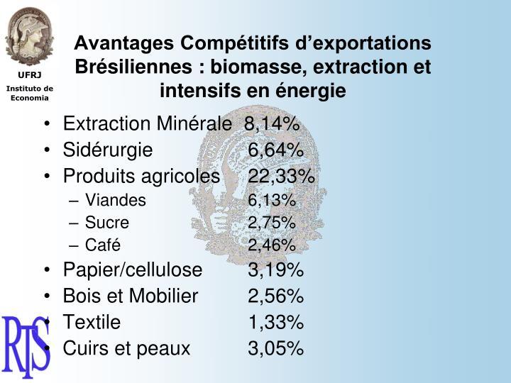 Avantages Compétitifs d'exportations Brésiliennes : biomasse, extraction et  intensifs en énergie