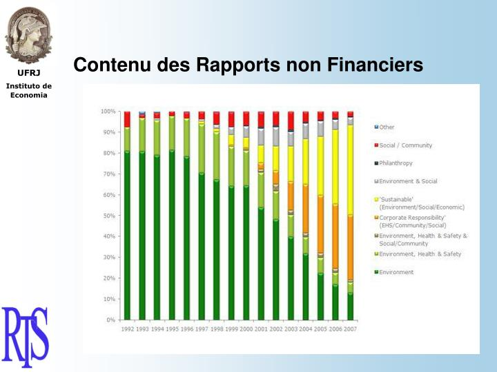 Contenu des Rapports non Financiers