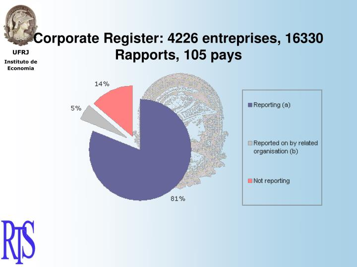 Corporate Register: 4226 entreprises, 16330 Rapports, 105 pays