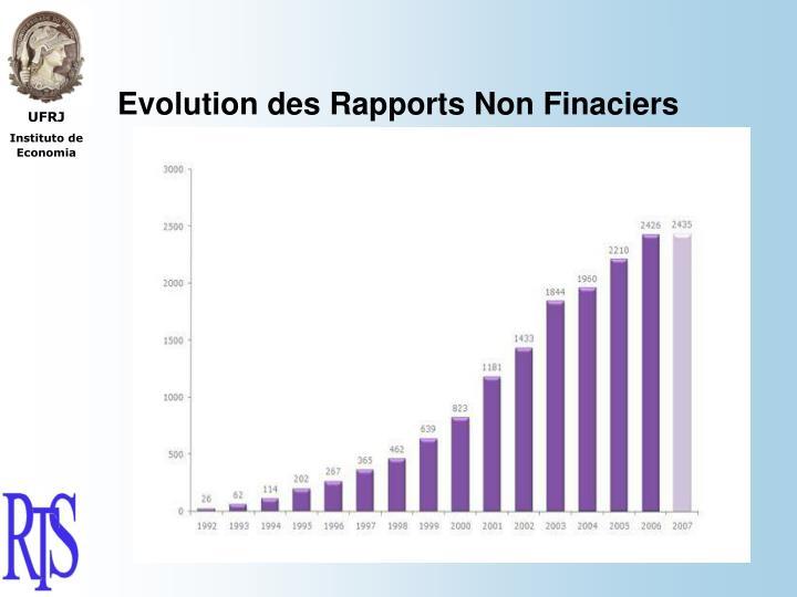 Evolution des Rapports Non Finaciers