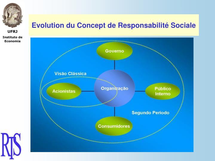 Evolution du Concept de Responsabilité Sociale